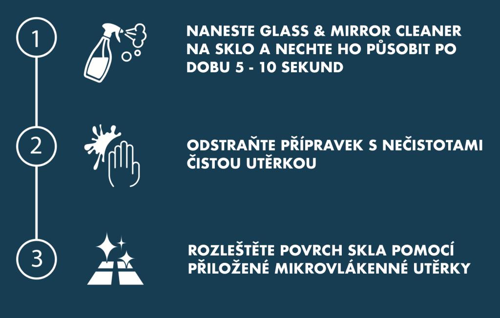 GLASS APLIKACE